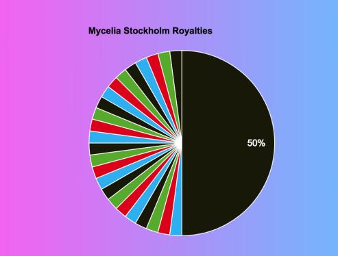 mycelia2
